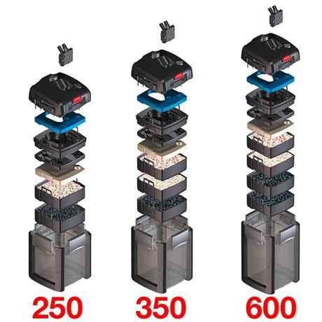 drei Modelle den Aquarium Aussenfilters von EHEIM