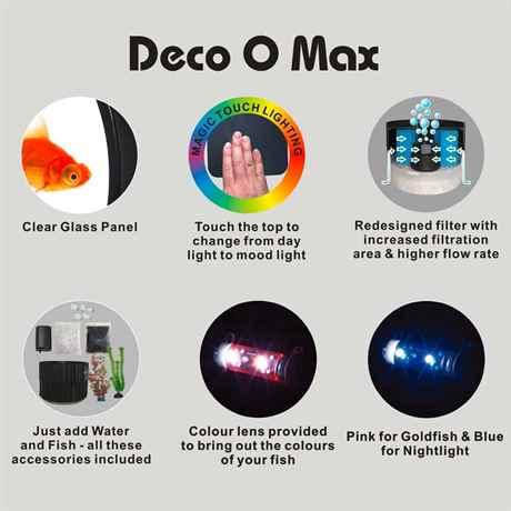 Funktionsübersicht DECO O Max Mini Aquarium
