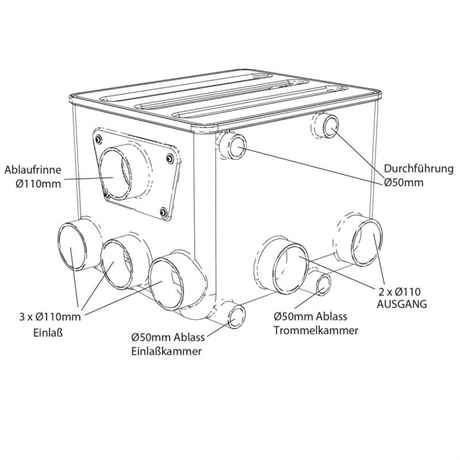 Technische Zeichnung mit Maßen, Ansicht links Trommelfilter ATF-1