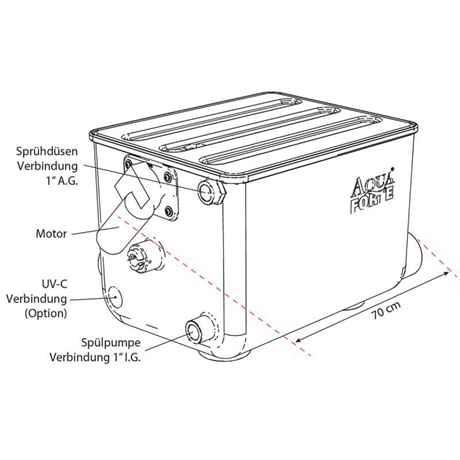 Technische Zeichnung mit Maßen, Ansicht rechts Trommelfilter ATF-1