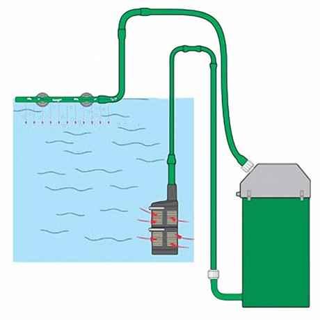 Technische Zeichnung Anwendung EHEIM Vorfilter für Aquarium Aussenfilter