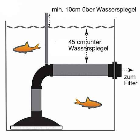 technische Zeichnung installation des umgekehrten Bodenablauf für Schwerkraftfilter
