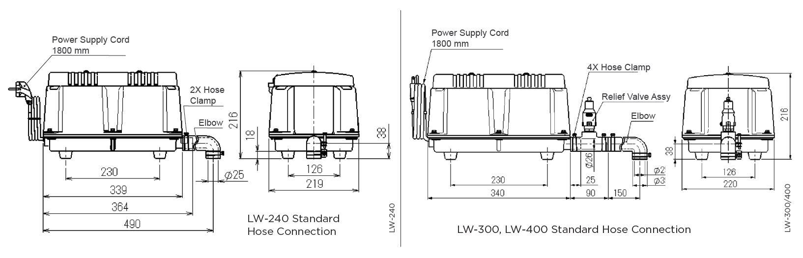 Die Abmessungen der LW-Serie als Technische Zeichnung